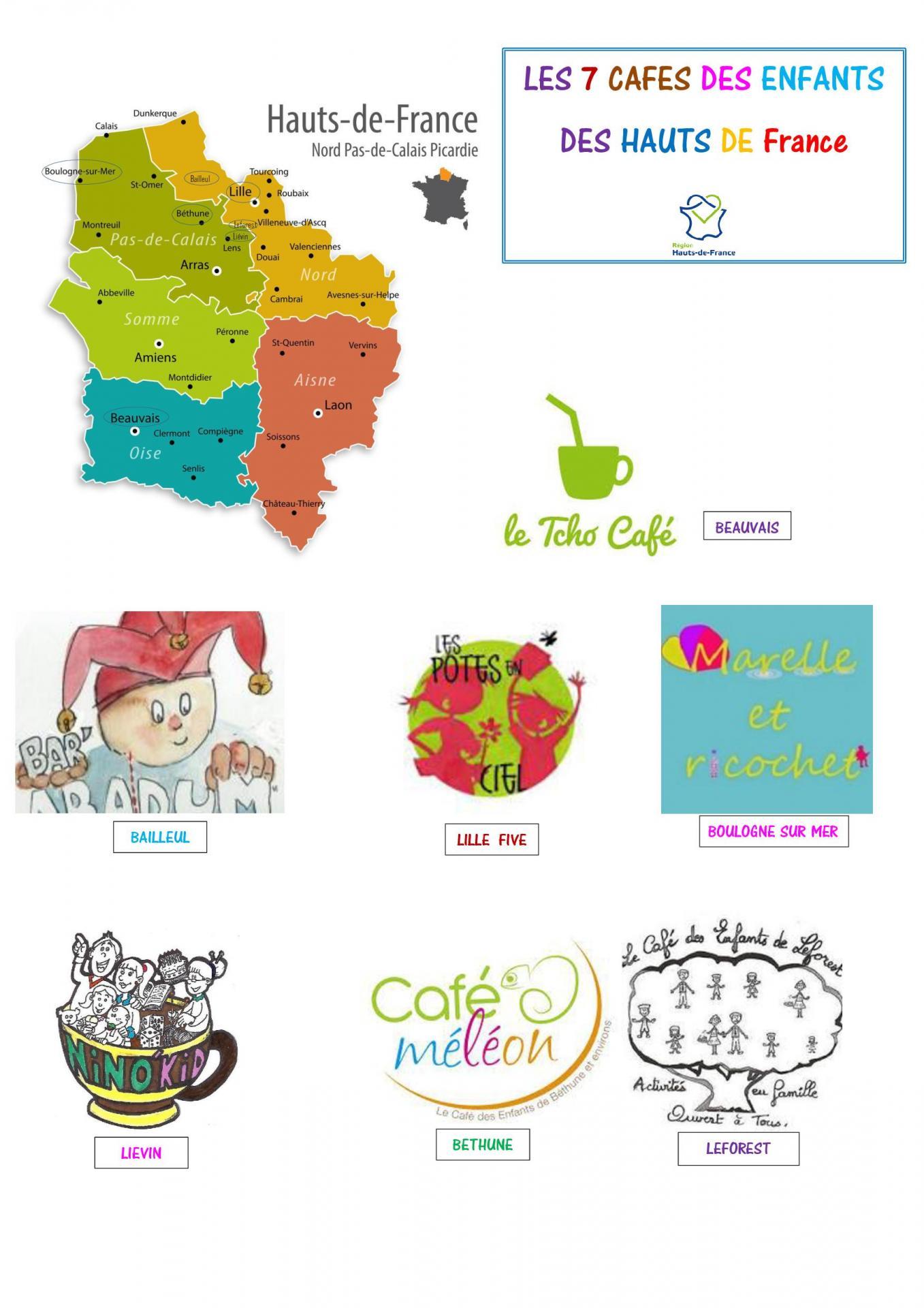Les 7 Cafés des enfants HdeF